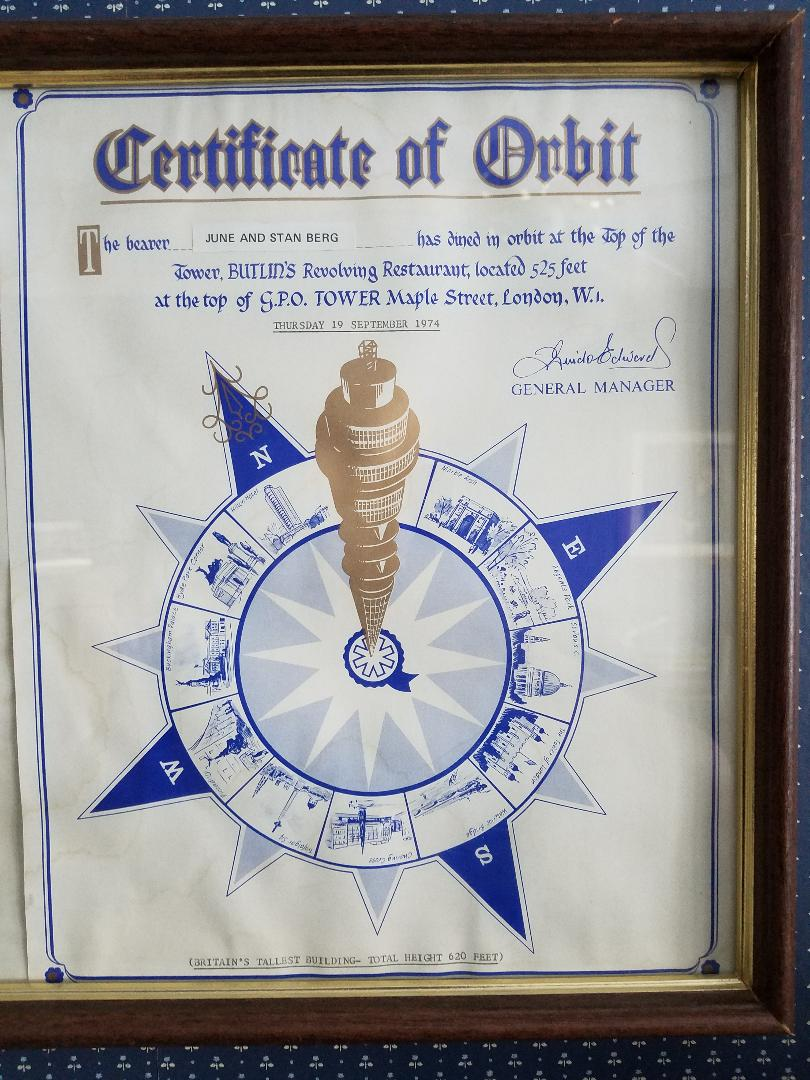 Certificate of Orbit